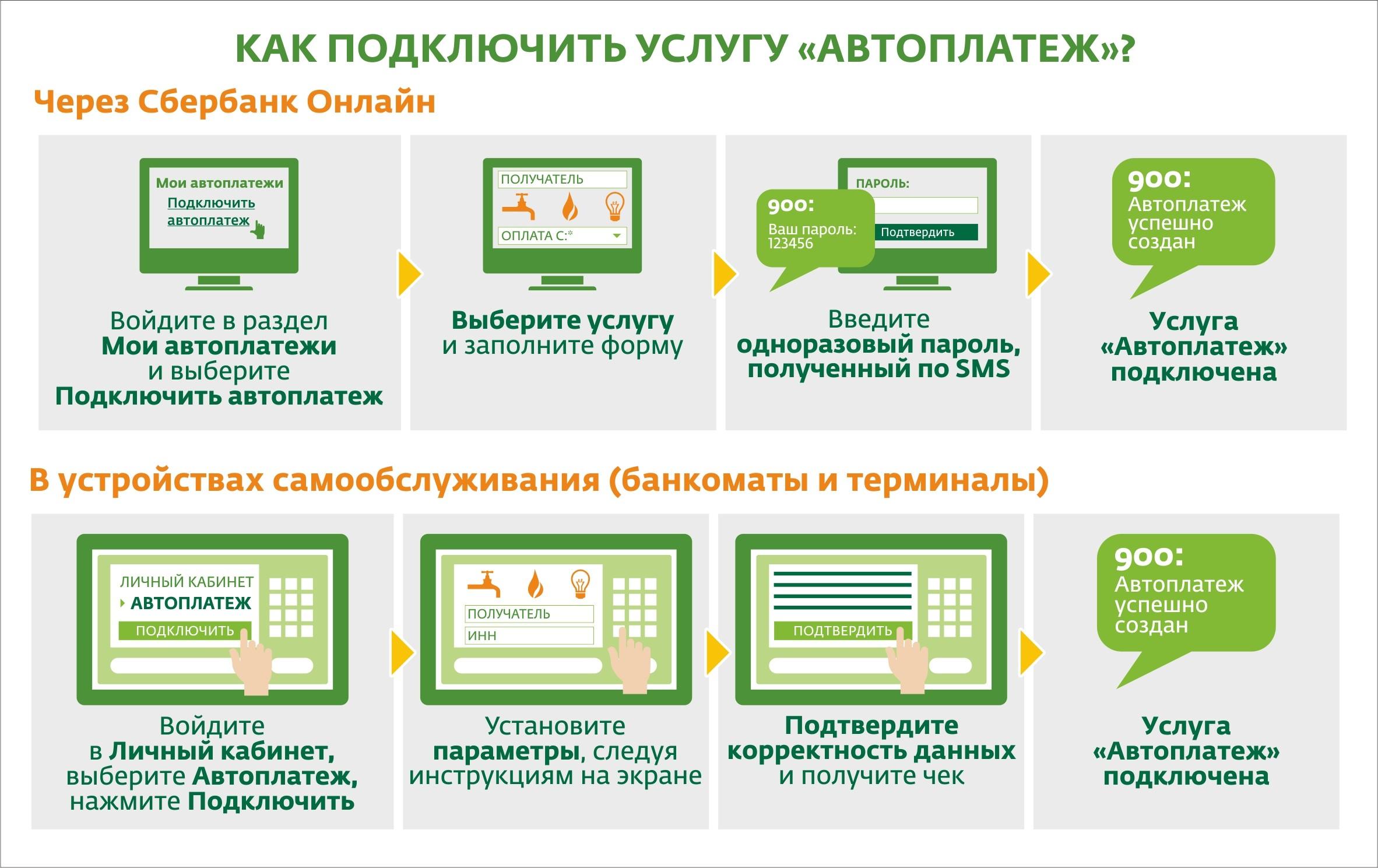 Енисейский объединенный банк кредит онлайн